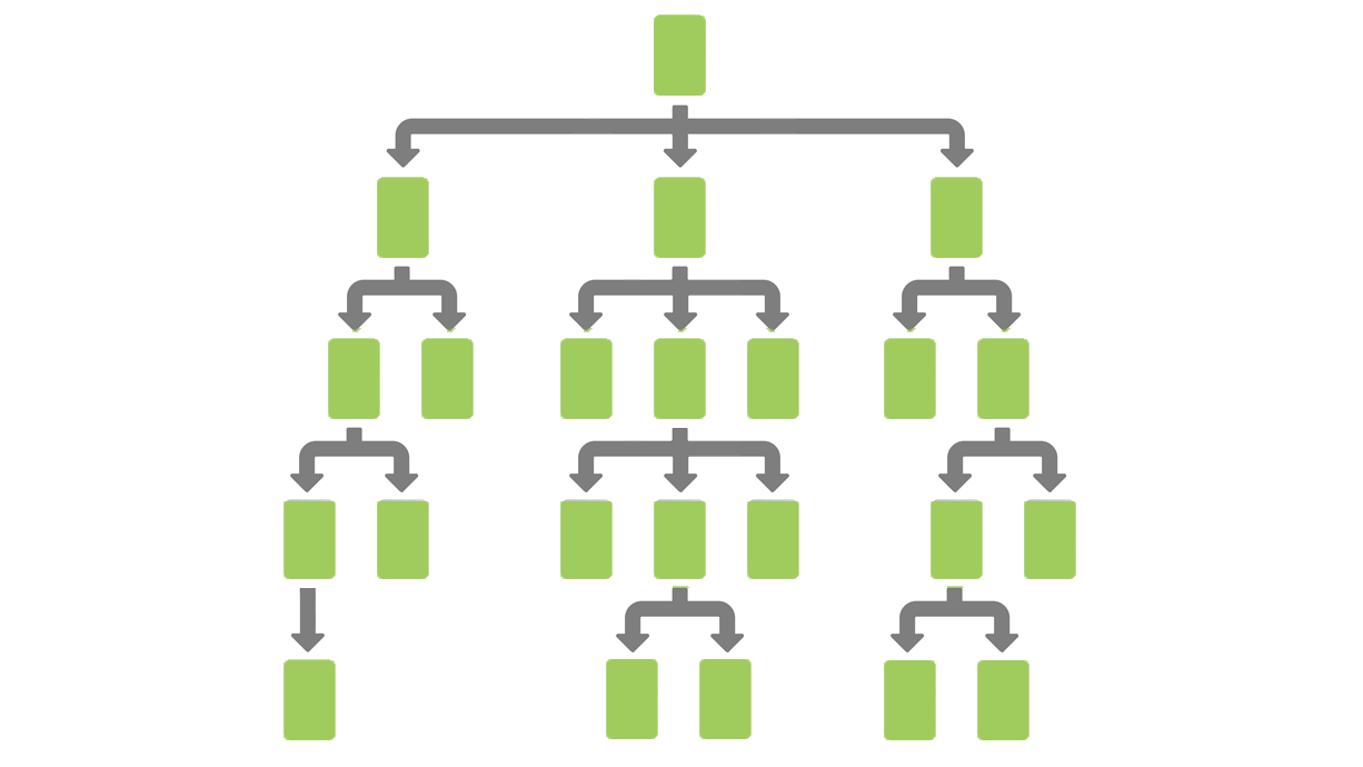 Structure-the-SEO-Page
