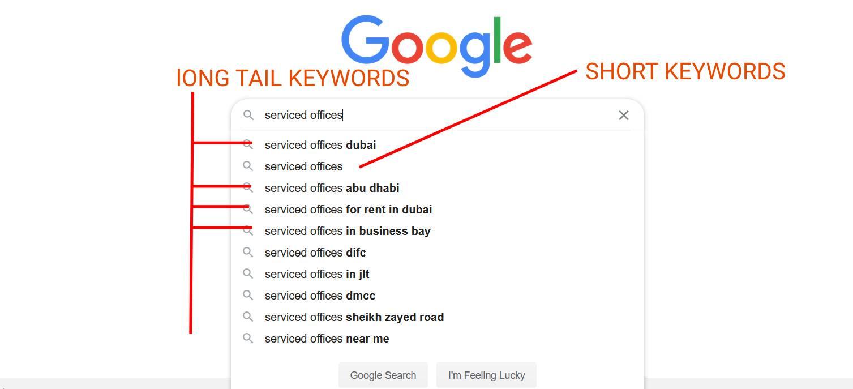 short keywords vs long tail keywords(1)