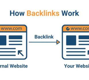 inbound backlinks